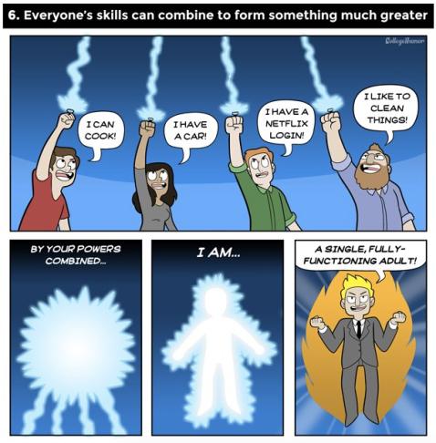 Courtesy of CollegeHumor.com